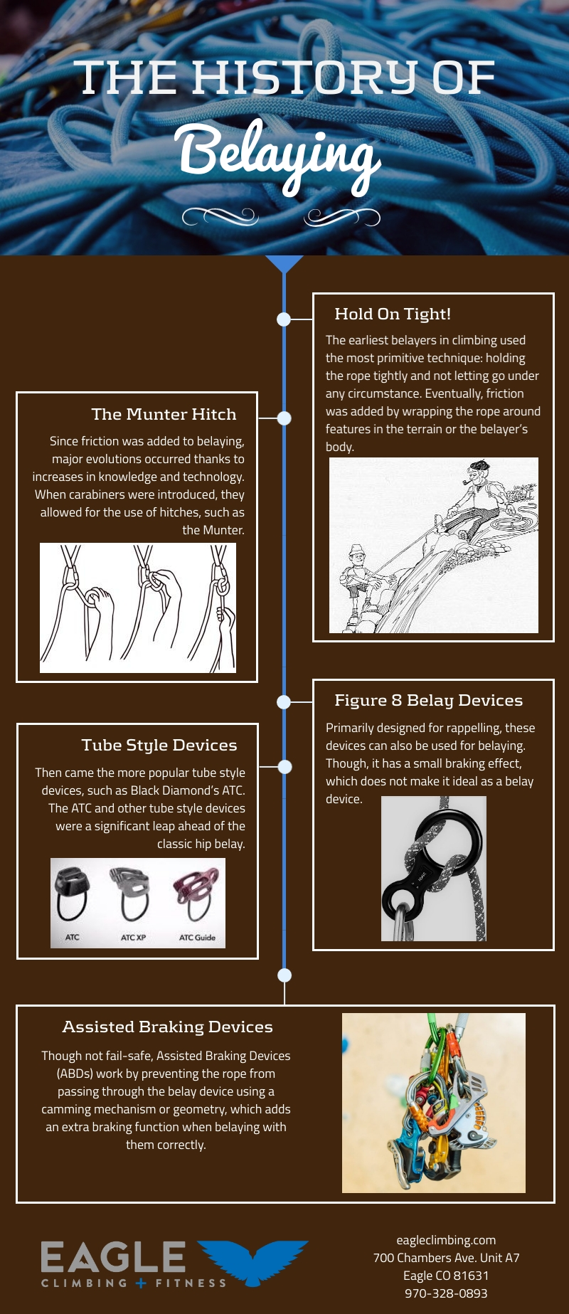 belay device policy abds